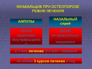 Препарат из группы нестероидных противовоспалительных средств Миакальцик