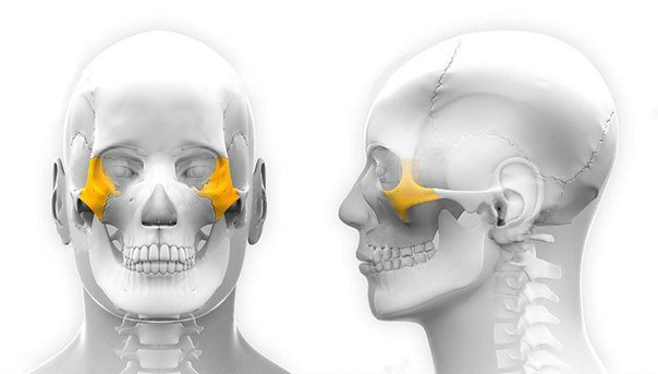 Лечение перелома скуловой кости и возможные последствия