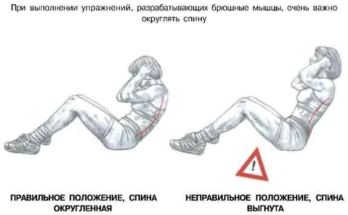 Какие упражнения на пресс можно выполнять при грыже позвоночника
