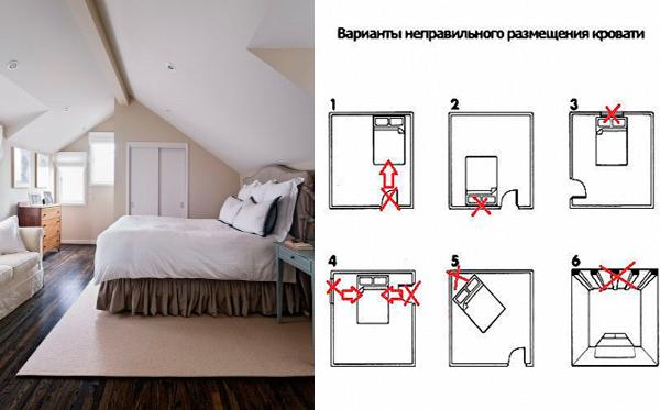 Наиболее удобным считается положение кровати: Вдоль стены, но достаточно далеко от дверного проема, Вдоль окна на расстоянии 1-1,5 метров от него, Изголовьем к оконному проему, но на значительном расстоянии