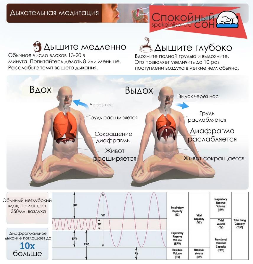 Различают две разновидности дыхательной медитации – для прилива энергии и расслабления. Важно не перепутать, какие именно упражнения выполнять, чтобы достичь желаемого результата.